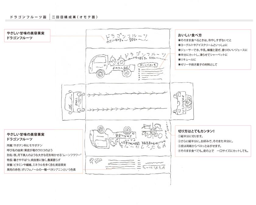 読谷産ドラゴンフルーツの箱_c0191542_19302168.jpg