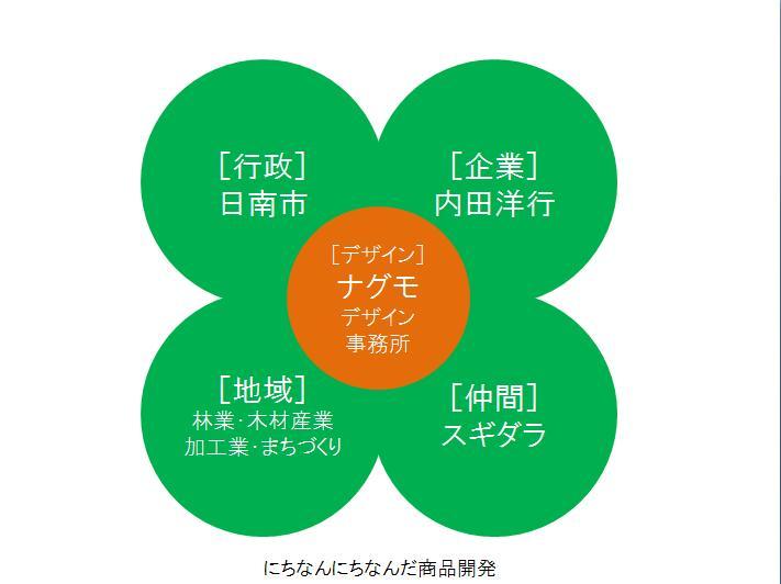 f0138874_10312272.jpg
