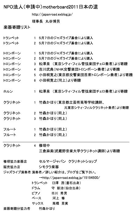 いよいよ 6月18日に大槌町へ楽器を寄贈してきます!_b0213134_312751.jpg