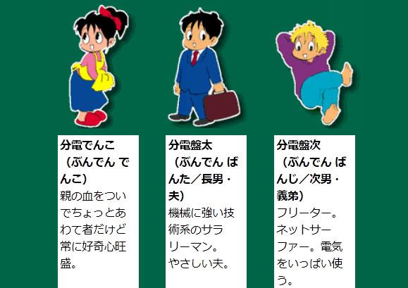 東電の「でんこちゃん」一家が行方不明!?:どこへ行った?_e0171614_10591181.jpg