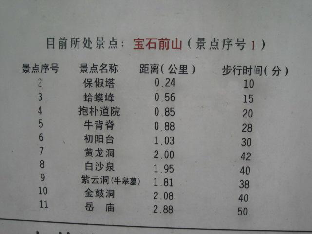 杭州、上海、ソウル3日目③_a0100706_21343438.jpg