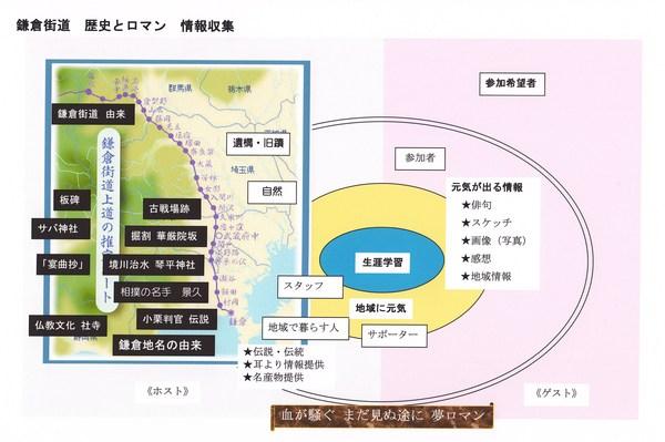 鎌倉街道の歴史とロマン(1)_a0215849_10115725.jpg