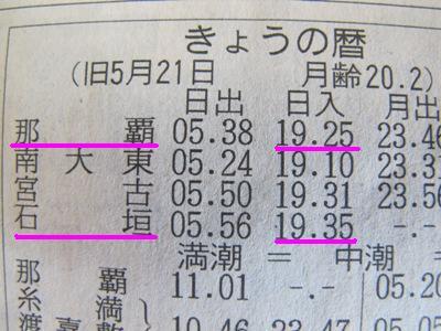 6月 23日  夏至について考える。_b0158746_19503294.jpg