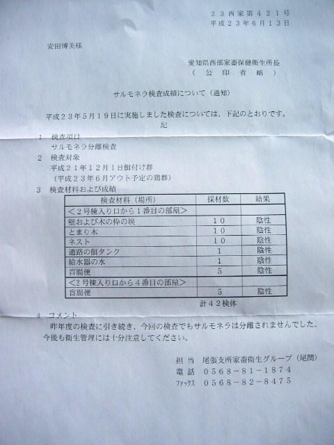 「検査結果 110519」_a0120513_20414026.jpg