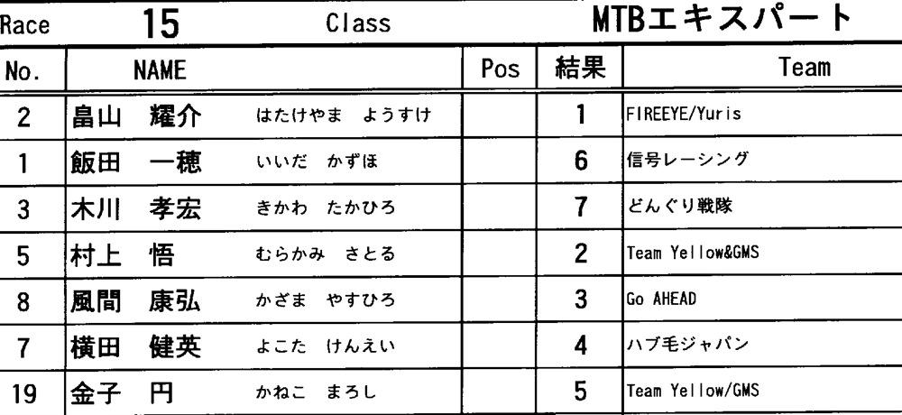 2011JOSF緑山6月定期戦VOL4:MTBエキスパート決勝_b0065730_231661.jpg