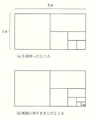 0.9999…=1をナントナク納得する_f0185839_16462330.jpg