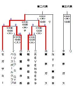 b0166128_2034070.jpg