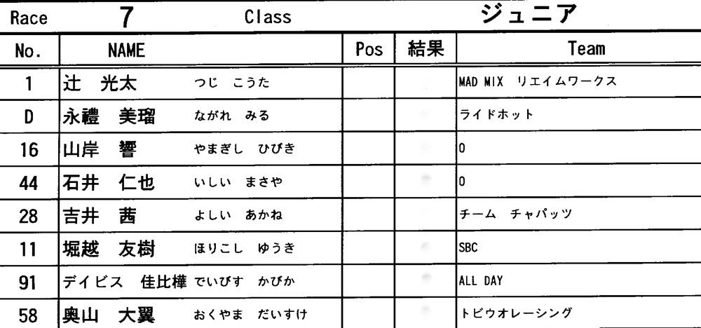 2011JOSF緑山6月定期戦VOL12:ジュニア決勝_b0065730_2101745.jpg