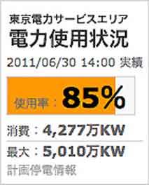東京電力管内で停電は起こる?! / 供給力はどこから?_b0003330_16411259.jpg