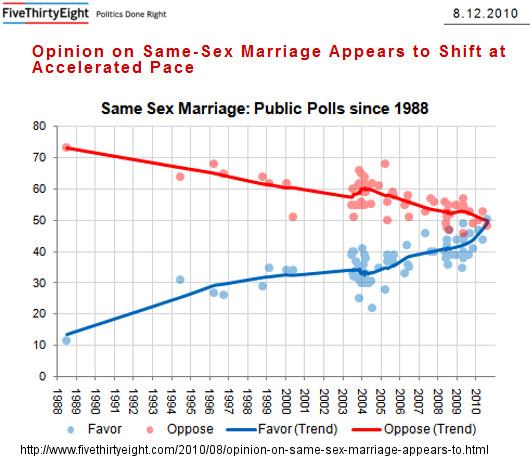 ニューヨーク州での同性婚が合法化へ_b0007805_8375262.jpg