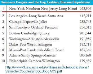 ニューヨーク州での同性婚が合法化へ_b0007805_910442.jpg