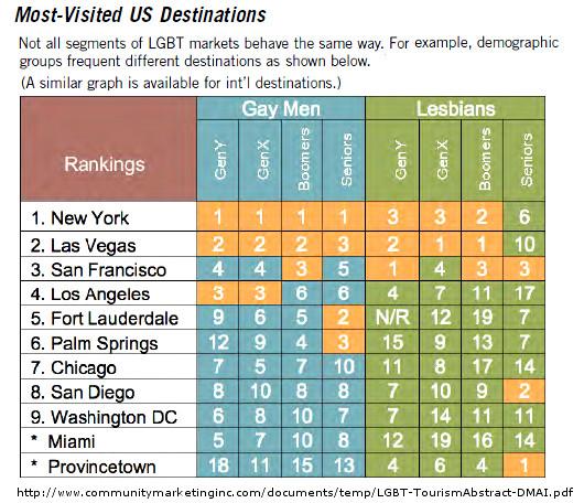ニューヨーク州での同性婚が合法化へ_b0007805_912110.jpg
