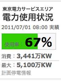 東京電力管内で停電は起こる?! / 供給力はどこから?_b0003330_9494074.jpg