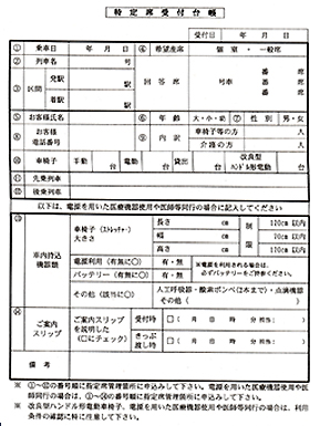 改良型ハンドル形認定証交付と新幹線「N700系のぞみ」乗車(1)_c0167961_1136228.jpg