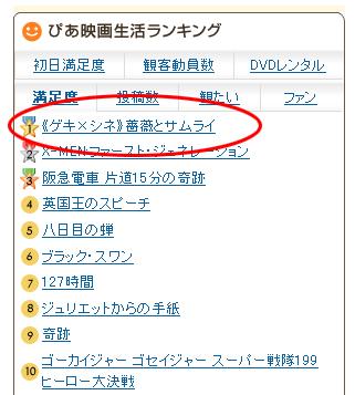 ただ今【ぴあ満足度1位】&【Yahoo!レビュー(採点)2位】_f0162980_17211414.jpg