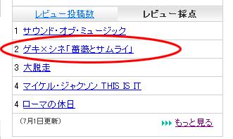 ただ今【ぴあ満足度1位】&【Yahoo!レビュー(採点)2位】_f0162980_17211654.jpg