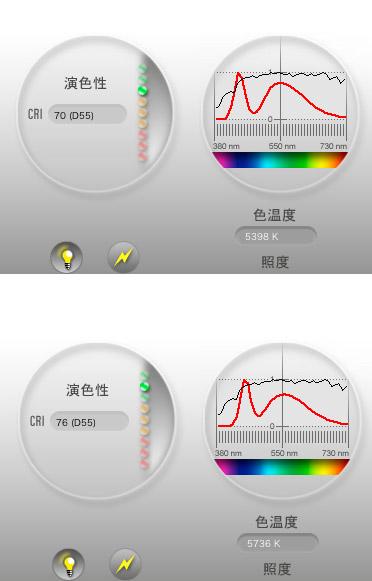 2011/07/02 アイランプ型36WLEDライトのテスト_b0171364_15451414.jpg