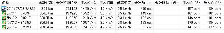 11.07.03(日) 上には上がいた~っ_a0062810_1291683.jpg