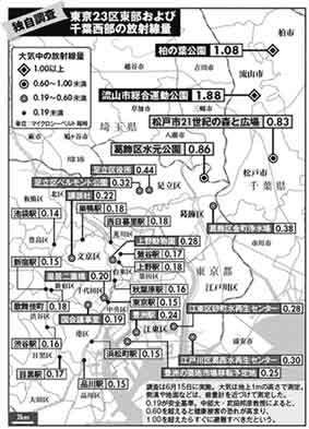 『本誌が独自調査 日本全国隠された「放射能汚染」地域 全国民必携これが本当の数値だ』/ 現代ビジネス_b0003330_23572145.jpg