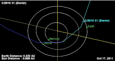 エレニン彗星とマヤ暦との関連性_b0213435_2226365.jpg