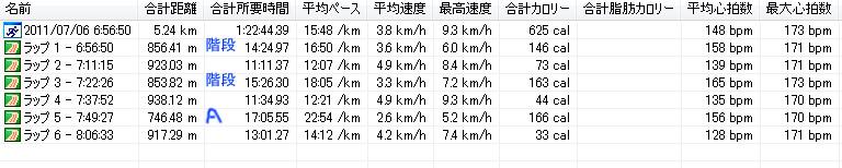 11.07.06(水) バテビヤ~ン_a0062810_1050752.jpg