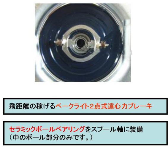 ABU ファクトリーチューン 3機種 入荷_a0153216_1216593.jpg