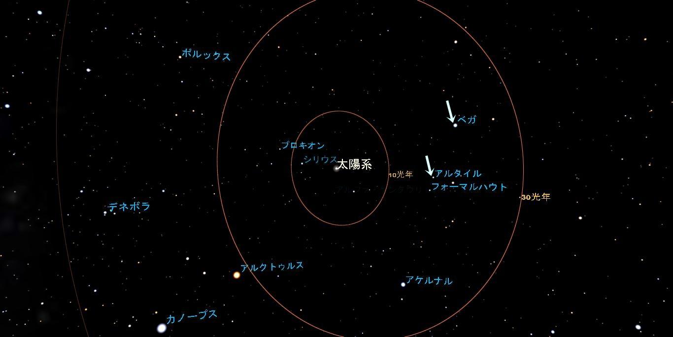 ついでにもうひとつ。こちらは太陽系に最も近い恒星であるケンタウルス座アル... 風にふかれて-感