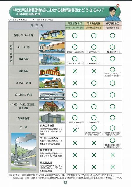 コンパクトシティと都市計画の線引き制度・・・笠岡市(岡山県)を視察して_f0141310_8264617.jpg