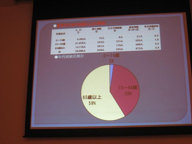 東日本大震災  支援_f0205367_13354243.jpg