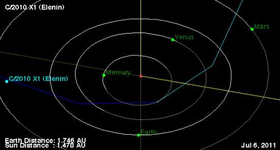 「エレーニンは絶滅規模の事象となる」:彗星エレニンのすべて_e0171614_15364996.jpg