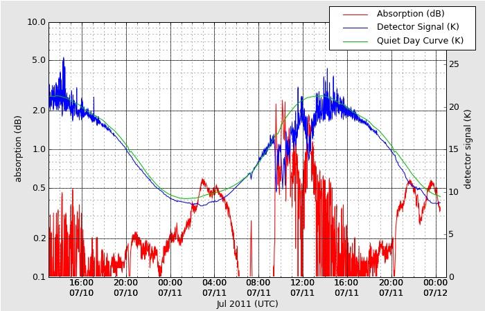 HAARPに地震波か?:研究用25 久しぶりに大きな地震電磁波が出たヨ!_e0171614_9431052.jpg