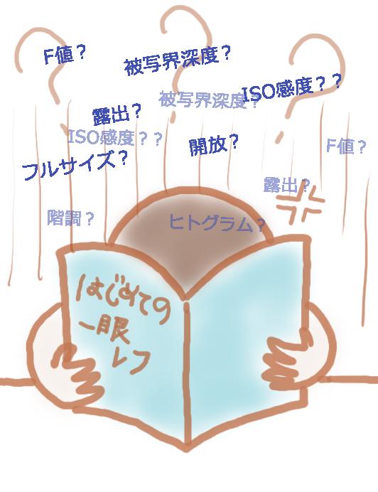 【フォトセミナー】JUNKO先生のカメラ講座 6月22日〜_f0215487_234781.jpg