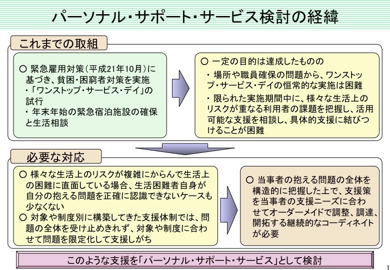 「パーソナル・サポート・サービス」について(内閣府)  _a0103650_22384755.jpg