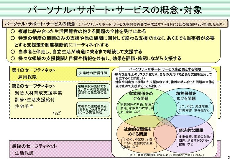 「パーソナル・サポート・サービス」について(内閣府)  _a0103650_22385660.jpg
