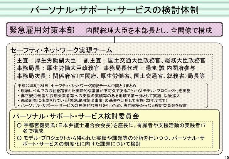 「パーソナル・サポート・サービス」について(内閣府)  _a0103650_22401399.jpg
