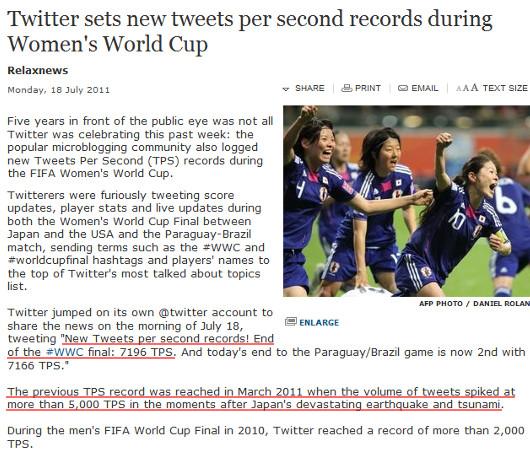 世界中から大注目のなでしこジャパン、1秒間7196ツイートで新記録!!! _b0007805_23314796.jpg