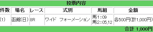 e0052353_2102537.jpg