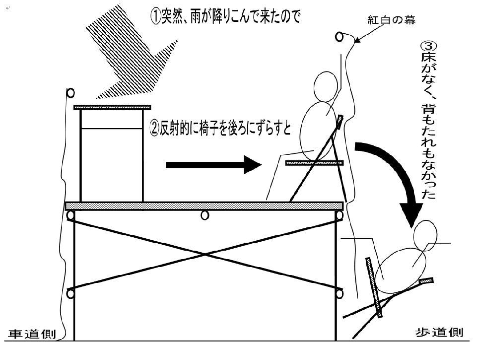高田県議、泥酔して来賓席から落ちた_d0136506_1565461.jpg