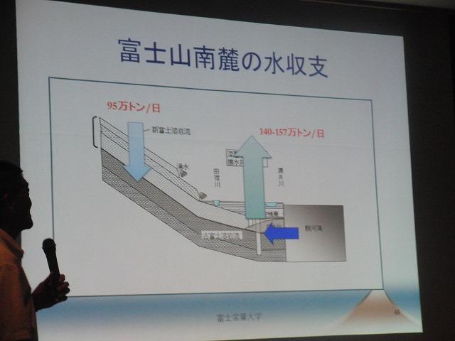 いろいろなことがわかった「田宿川をもっと学ぼう!」講演会_f0141310_7102514.jpg