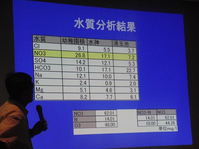 いろいろなことがわかった「田宿川をもっと学ぼう!」講演会_f0141310_7111762.jpg