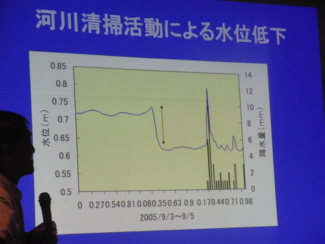 いろいろなことがわかった「田宿川をもっと学ぼう!」講演会_f0141310_71335100.jpg