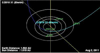 エレニン彗星接近の神秘的解釈_b0213435_1881281.jpg