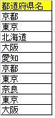 これ豆知識 エクセル関数を使いましょう_b0215826_16132297.jpg