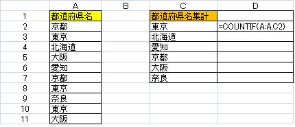 これ豆知識 エクセル関数を使いましょう_b0215826_16133639.jpg