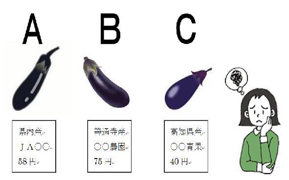 学校給食の食材入札会_d0136506_14492230.jpg