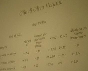 サルーミ、チーズ、オリーブオイルの講習 と筆記試験_a0154793_21522618.jpg