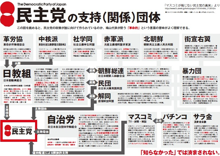「人権」詐欺法案・・・震災のかげで_c0139575_015352.jpg