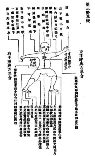 剛体化と柔体化 #2〜発勁と勁道のモデル_b0060239_7505613.jpg