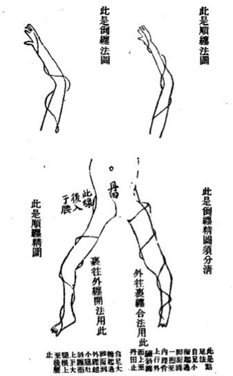 剛体化と柔体化 #2〜発勁と勁道のモデル_b0060239_751169.jpg