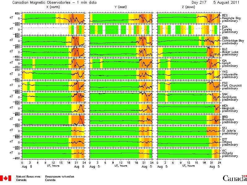 HAARPに地震波か?:研究用28、 650nTの地震電磁波が出た!_e0171614_2232288.jpg